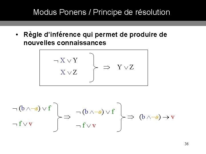 Modus Ponens / Principe de résolution • Règle d'inférence qui permet de produire de