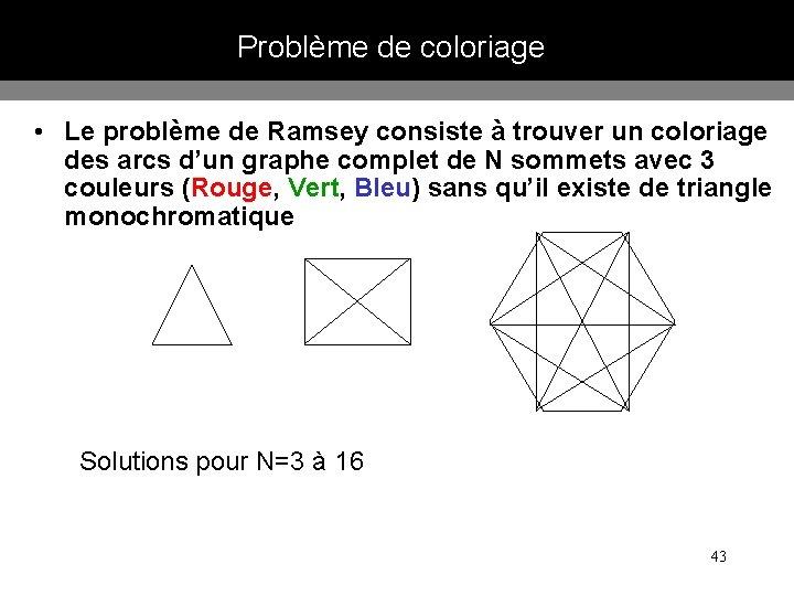 Problème de coloriage • Le problème de Ramsey consiste à trouver un coloriage des