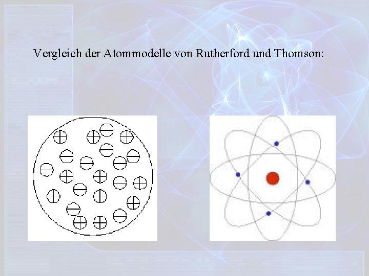 Atomodelle Atommodelle: Geschichte