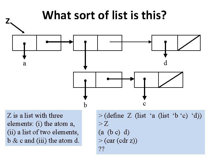 What sort of list is this? Z d a b Z is a list