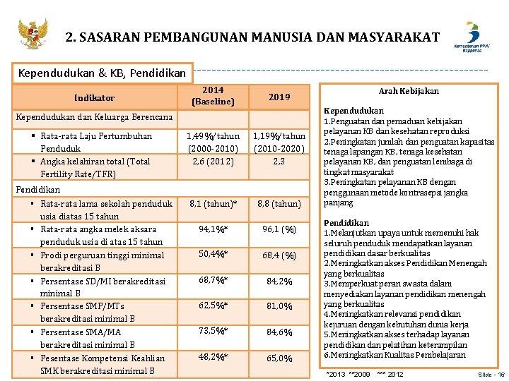 2. SASARAN PEMBANGUNAN MANUSIA DAN MASYARAKAT Kependudukan & KB, Pendidikan Indikator 2014 (Baseline) 2019