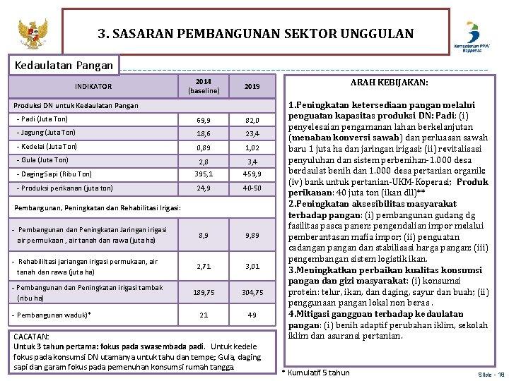 3. SASARAN PEMBANGUNAN SEKTOR UNGGULAN Kedaulatan Pangan INDIKATOR 2014 (baseline) Produksi DN untuk Kedaulatan