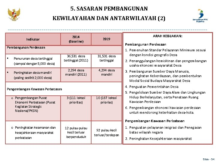 5. SASARAN PEMBANGUNAN KEWILAYAHAN DAN ANTARWILAYAH (2) Indikator 2014 (Baseline) 2019 Pembangunan Perdesaan §