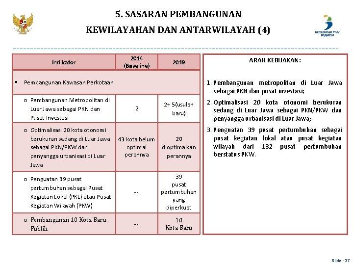 5. SASARAN PEMBANGUNAN KEWILAYAHAN DAN ANTARWILAYAH (4) Indikator 2014 (Baseline) 2019 1. Pembangunan metropolitan
