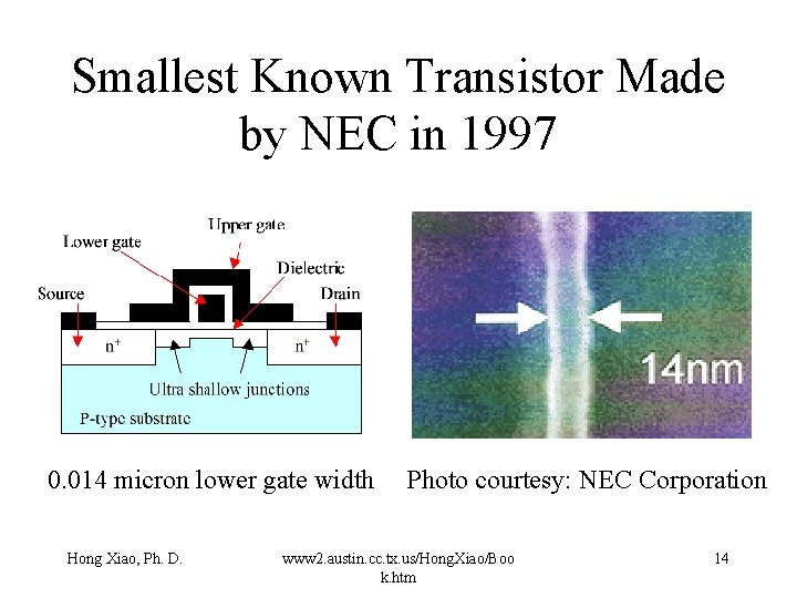 Smallest Known Transistor Made by NEC in 1997 0. 014 micron lower gate width