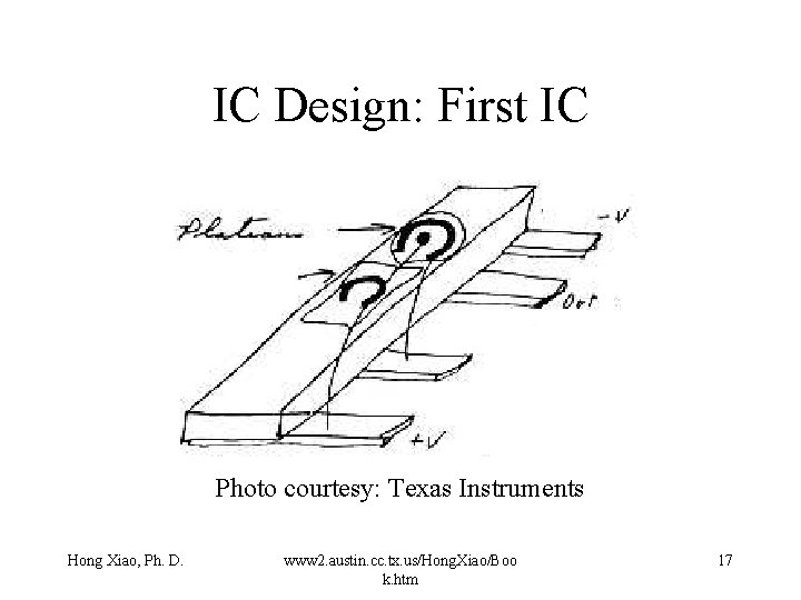 IC Design: First IC Photo courtesy: Texas Instruments Hong Xiao, Ph. D. www 2.