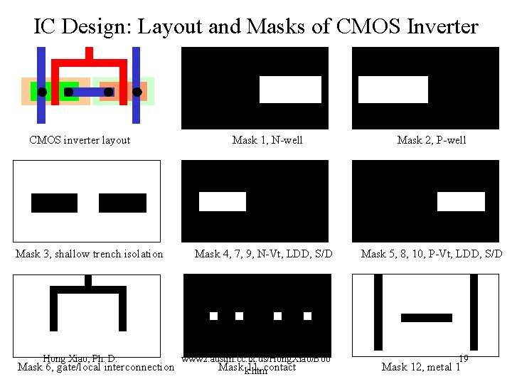 IC Design: Layout and Masks of CMOS Inverter CMOS inverter layout Mask 3, shallow