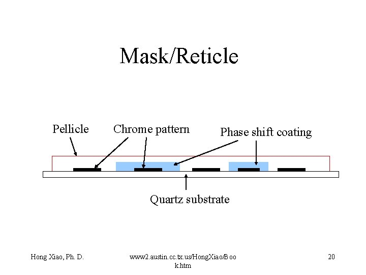 Mask/Reticle Pellicle Chrome pattern Phase shift coating Quartz substrate Hong Xiao, Ph. D. www