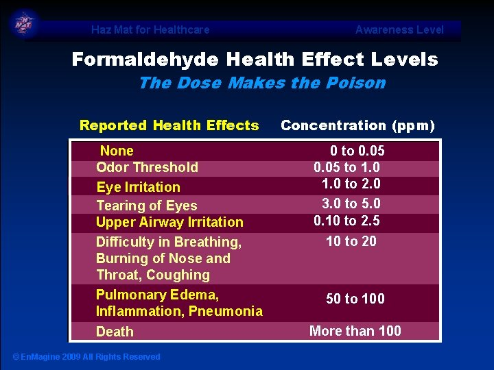 Haz Mat for Healthcare Awareness Level Formaldehyde Health Effect Levels The Dose Makes the