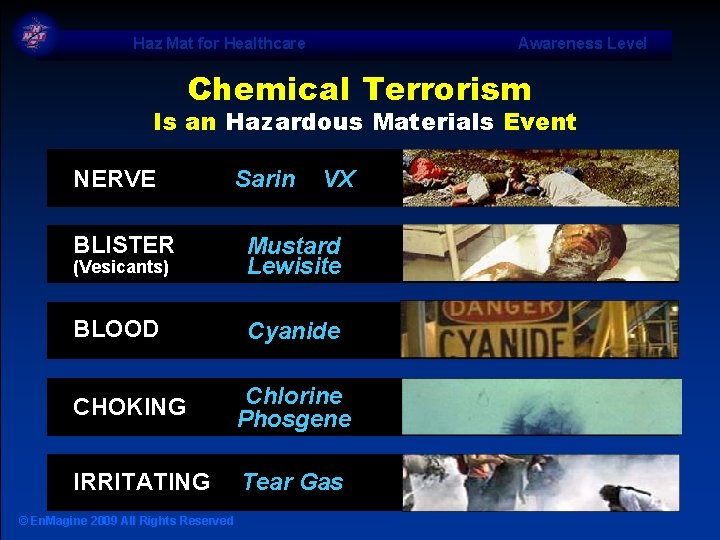 Haz Mat for Healthcare Awareness Level Chemical Terrorism Is an Hazardous Materials Event NERVE