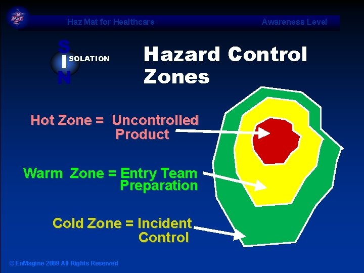 Haz Mat for Healthcare S I N SOLATION Hazard Control Zones Hot Zone =