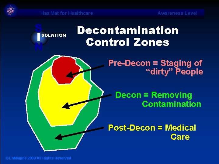 Haz Mat for Healthcare S I N SOLATION Awareness Level Decontamination Control Zones Pre-Decon