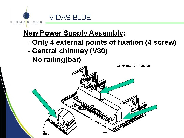 VIDAS BLUE New Power Supply Assembly: - Only 4 external points of fixation (4