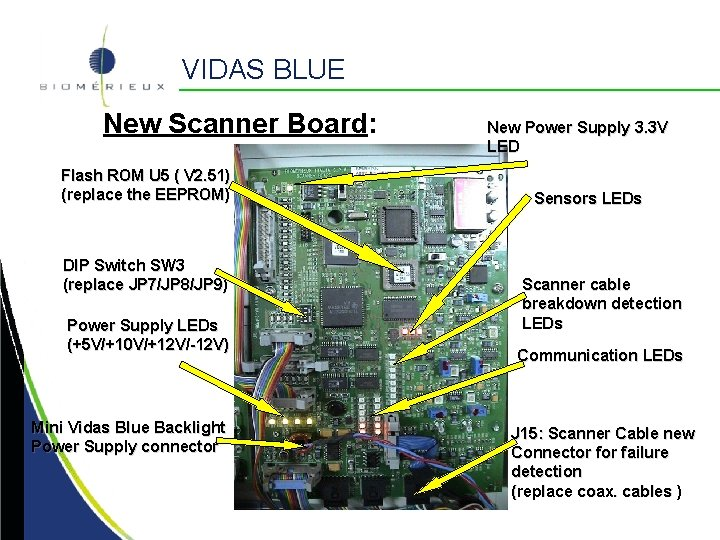 VIDAS BLUE New Scanner Board: Flash ROM U 5 ( V 2. 51) (replace