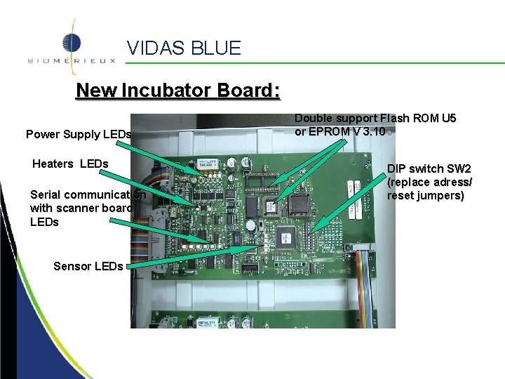 VIDAS BLUE New Incubator Board: Power Supply LEDs Heaters LEDs Serial communication with scanner
