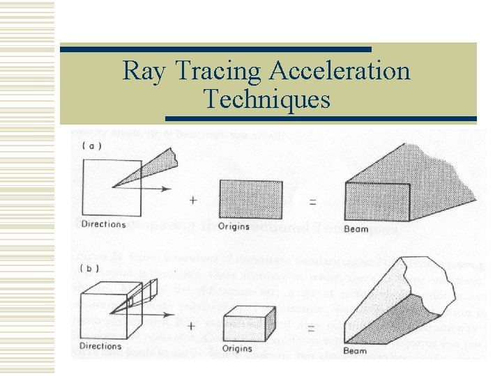 Ray Tracing Acceleration Techniques