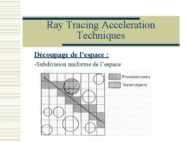 Ray Tracing Acceleration Techniques Découpage de l'espace : -Subdivision uniforme de l'espace