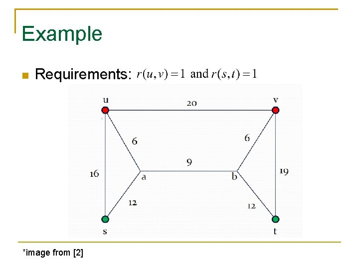 Example Requirements: *image from [2]