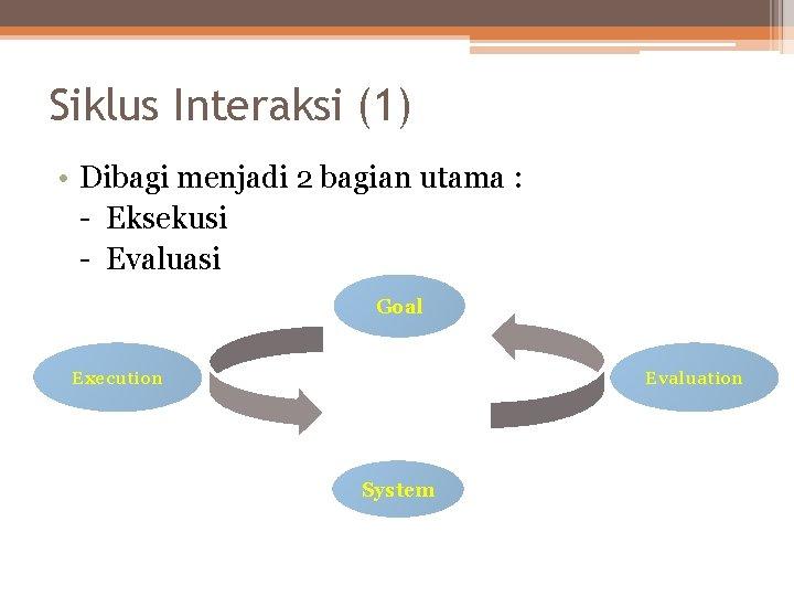 Siklus Interaksi (1) • Dibagi menjadi 2 bagian utama : - Eksekusi - Evaluasi
