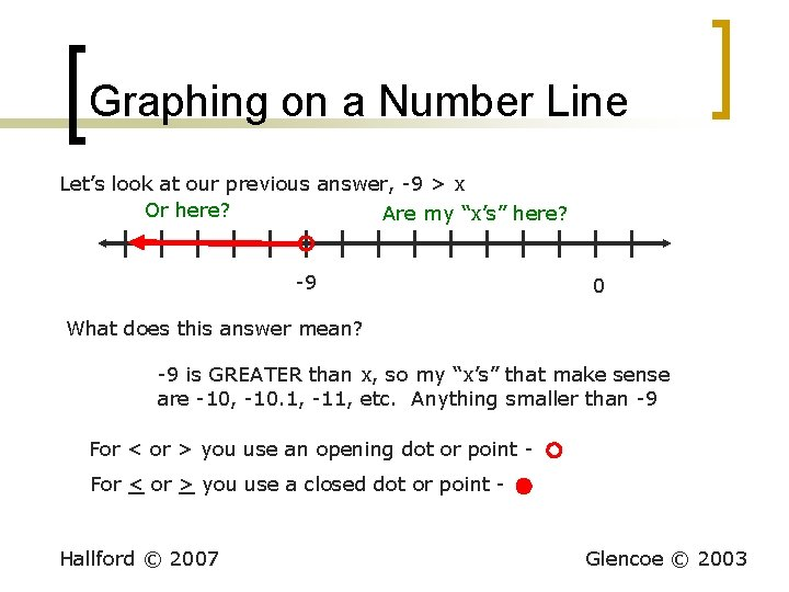 Graphing on a Number Line Let's look at our previous answer, -9 > x