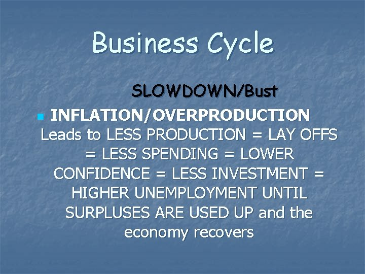 Business Cycle SLOWDOWN/Bust n INFLATION/OVERPRODUCTION Leads to LESS PRODUCTION = LAY OFFS = LESS