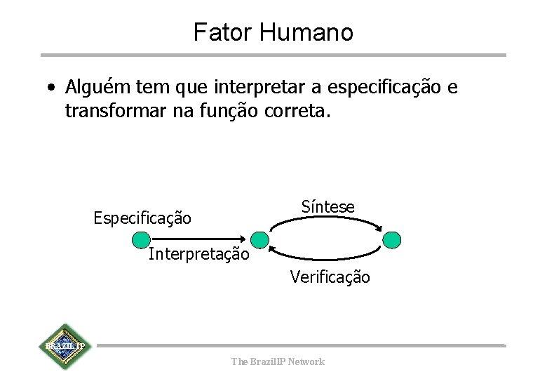 Fator Humano • Alguém tem que interpretar a especificação e transformar na função correta.