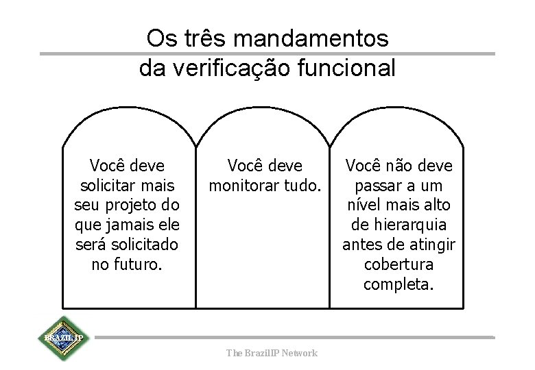 Os três mandamentos da verificação funcional Você deve solicitar mais seu projeto do que