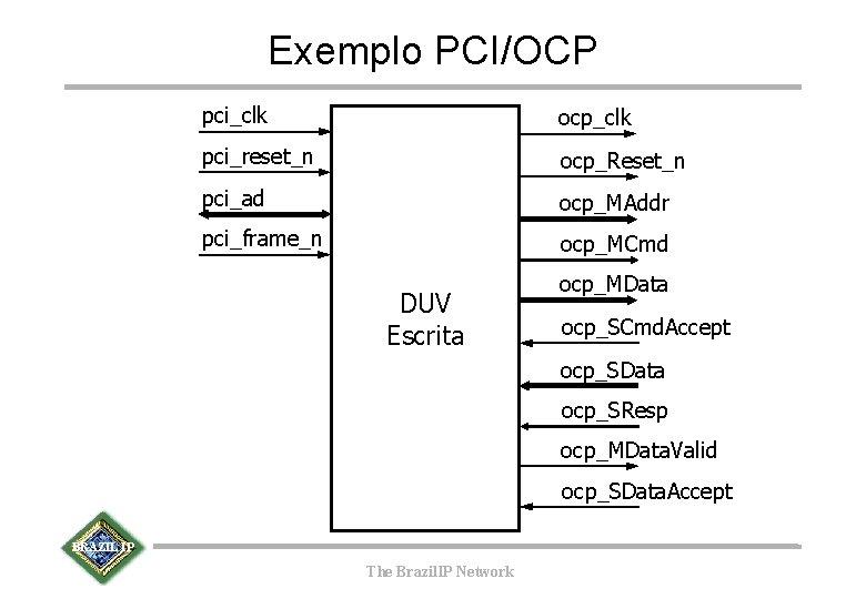 Exemplo PCI/OCP pci_clk ocp_clk pci_reset_n ocp_Reset_n pci_ad ocp_MAddr pci_frame_n ocp_MCmd DUV Escrita ocp_MData ocp_SCmd.