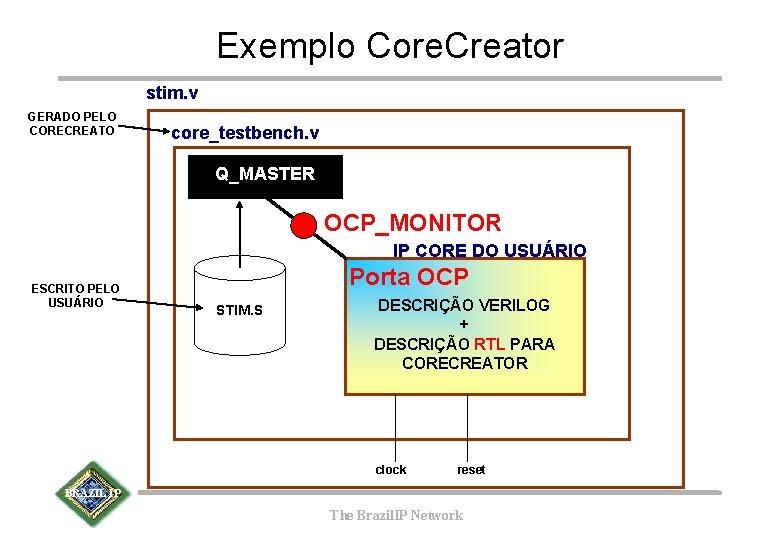 Exemplo Core. Creator stim. v GERADO PELO CORECREATO core_testbench. v Q_MASTER OCP_MONITOR IP CORE