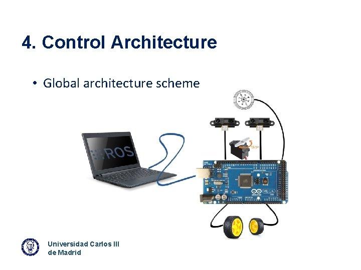 4. Control Architecture • Global architecture scheme Universidad Carlos III de Madrid