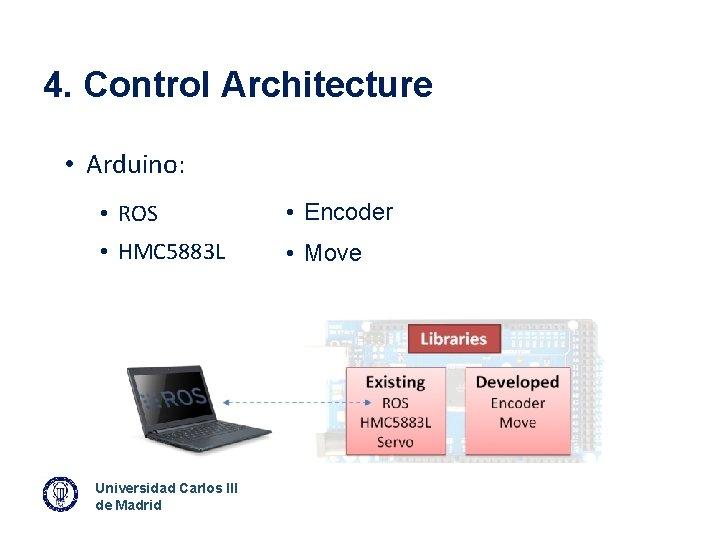 4. Control Architecture • Arduino: • ROS • Encoder • HMC 5883 L •