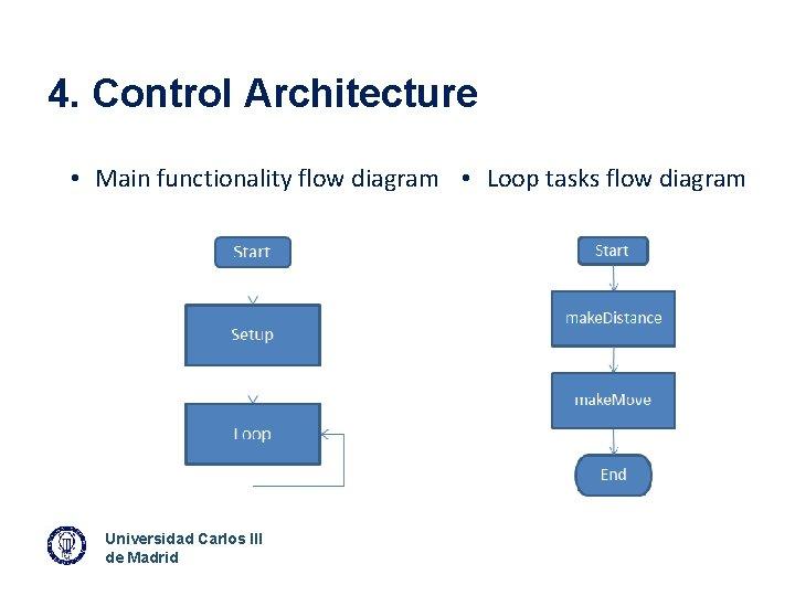 4. Control Architecture • Main functionality flow diagram • Loop tasks flow diagram Universidad