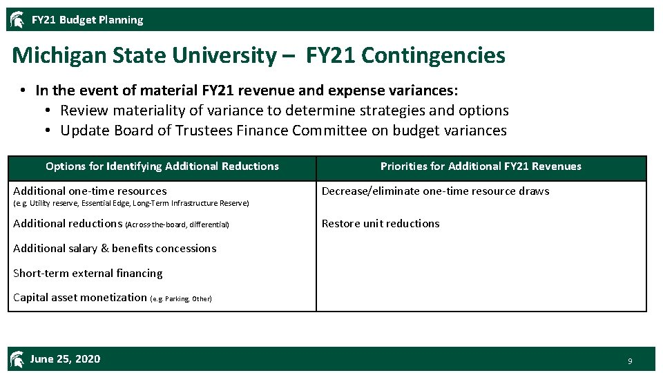 FY 21 Budget Planning Michigan State University – FY 21 Contingencies • In the