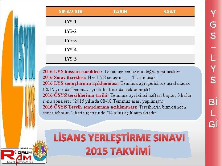 SINAV ADI TARİH SAAT LYS-1 LYS-2 LYS-3 LYS-4 LYS-5 2016 LYS başvuru tarihleri: Nisan