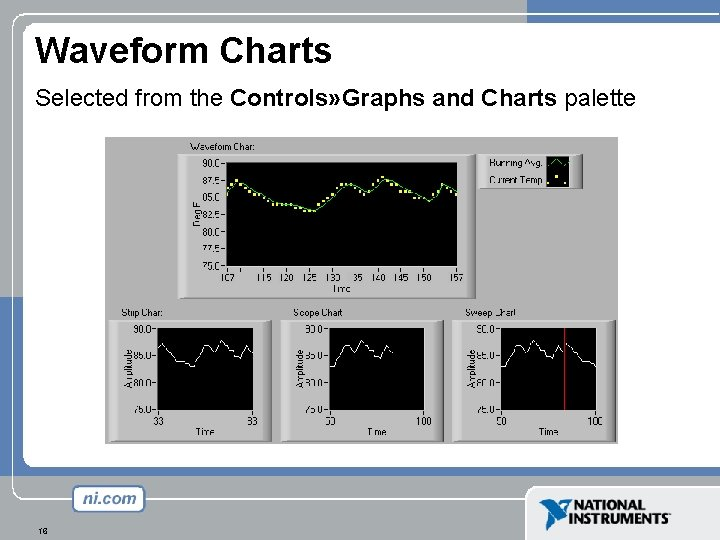 Waveform Charts Selected from the Controls» Graphs and Charts palette 16