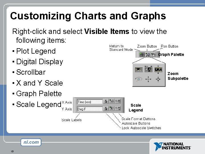 Customizing Charts and Graphs Right-click and select Visible Items to view the following items: