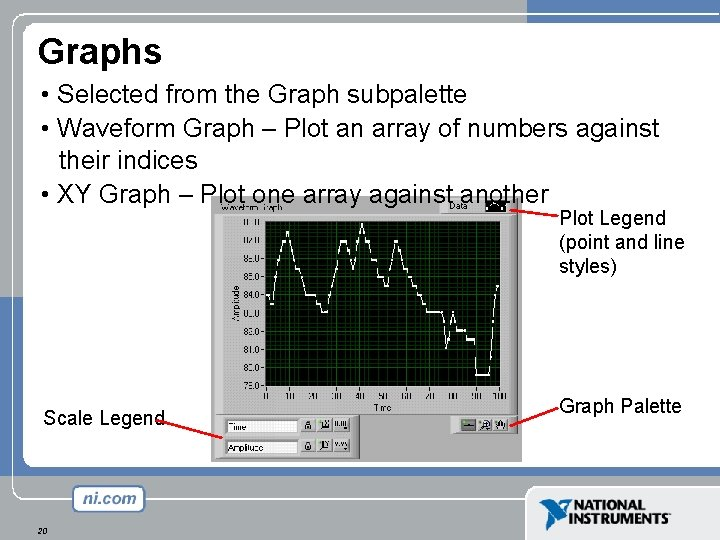 Graphs • Selected from the Graph subpalette • Waveform Graph – Plot an array