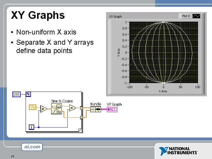 XY Graphs • Non-uniform X axis • Separate X and Y arrays define data