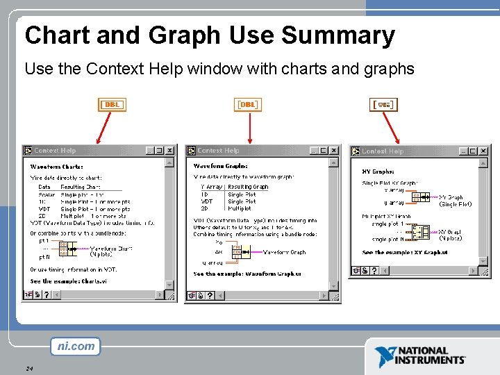 Chart and Graph Use Summary Use the Context Help window with charts and graphs