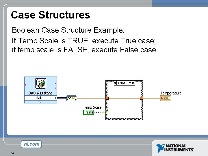 Case Structures Boolean Case Structure Example: If Temp Scale is TRUE, execute True case;
