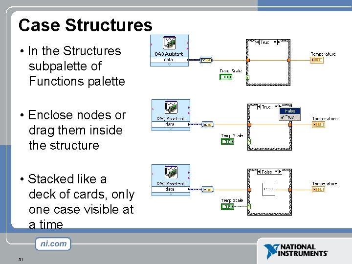 Case Structures • In the Structures subpalette of Functions palette • Enclose nodes or