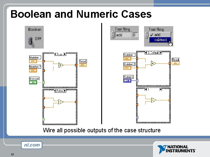 Boolean and Numeric Cases Wire all possible outputs of the case structure 32