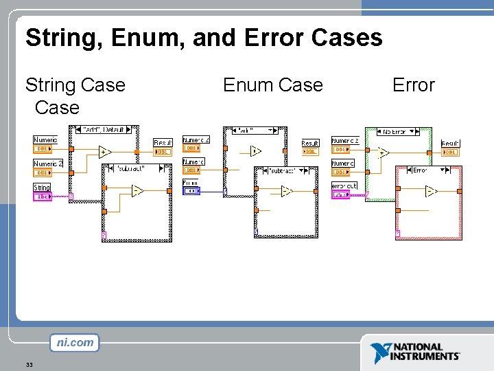 String, Enum, and Error Cases String Case 33 Enum Case Error