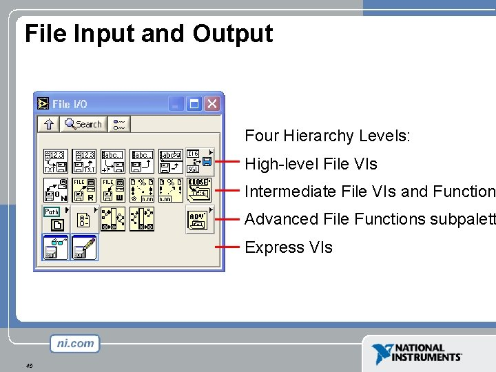 File Input and Output Four Hierarchy Levels: High-level File VIs Intermediate File VIs and