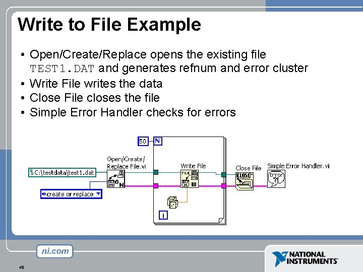 Write to File Example • Open/Create/Replace opens the existing file TEST 1. DAT and