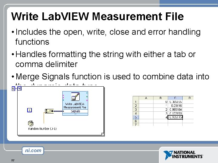 Write Lab. VIEW Measurement File • Includes the open, write, close and error handling
