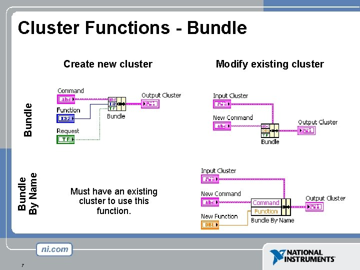Cluster Functions - Bundle By Name Bundle Create new cluster 7 Must have an