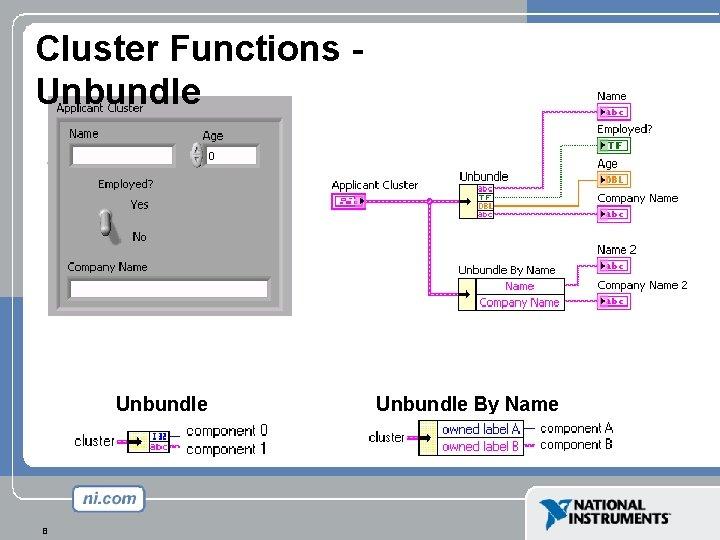 Cluster Functions Unbundle 8 Unbundle By Name