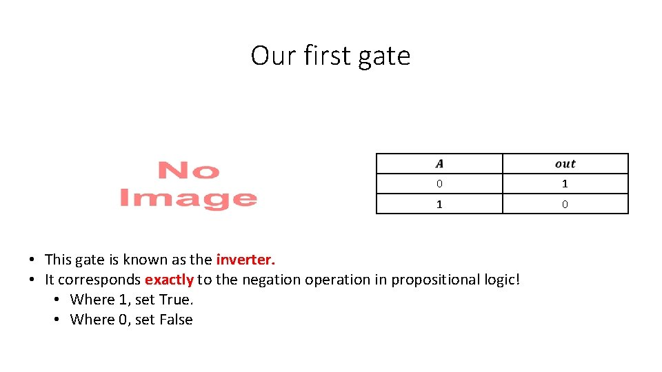 Our first gate 0 1 1 0 • This gate is known as the