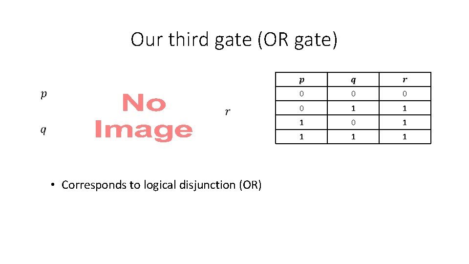 Our third gate (OR gate) • Corresponds to logical disjunction (OR) 0 0 1